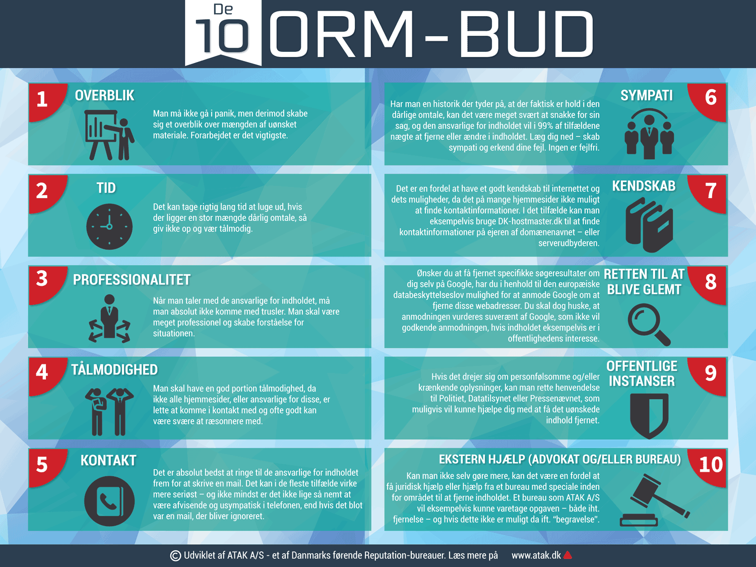 10-orm-bud-online-reputation-management